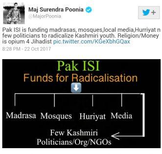 Kashmiri Youth tweet by Maj Poonia