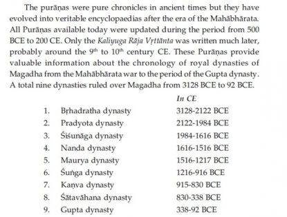 Indian History kings