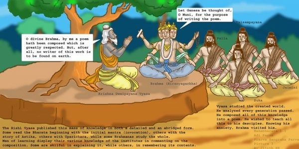 Mahabharata - Vyasa and Brahma