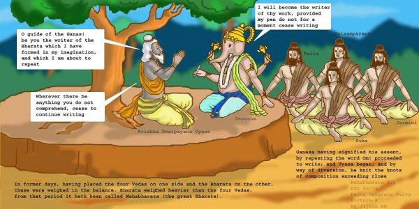 Mahabharata - Vyasa and Ganesa