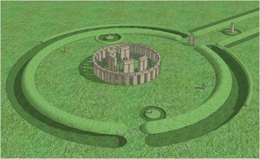 Stonehenge is built in the shape of a lingam