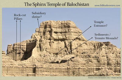Balochistan Sphinx temple