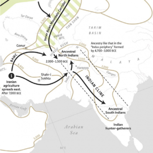 Aryan Migration