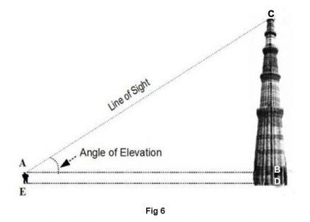 Kutub Minar