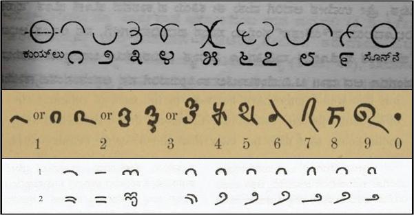 numerals
