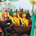 Guru Gobdind Singh Children