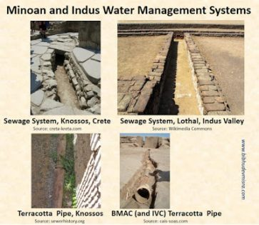 Indus Minoan Water management
