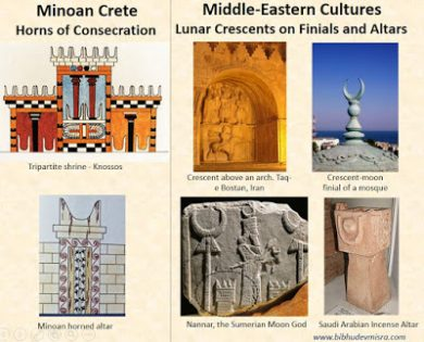Indus Minoan horns and crescent symbols