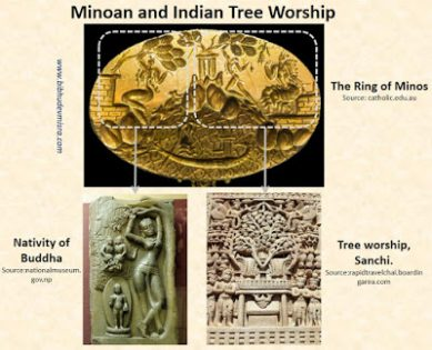 Indus Minoan tree worship