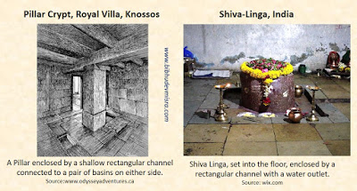 Indus and Minoan Shiva Linga