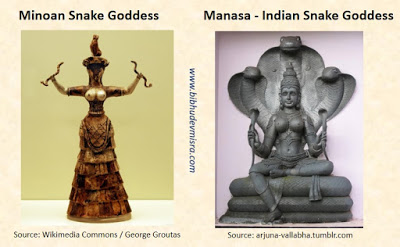 Indus and Minoan Snake Goddess