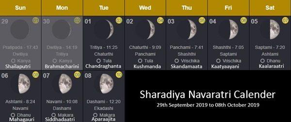 Navaratri Calendar