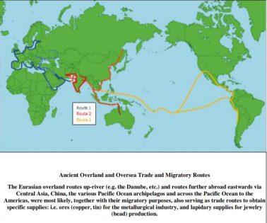 OIT Migratory Routes