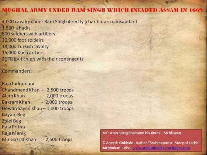 mughal-army-1667