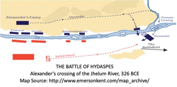 Hydespas Battle